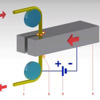 Электроэрозийная обработка металла, электроэрозия Пермь